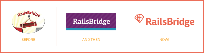 RailsBridge-past-logos